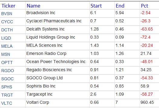 2015-NNWC-stocks-1