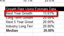 STMP Earnings Growth Esimates