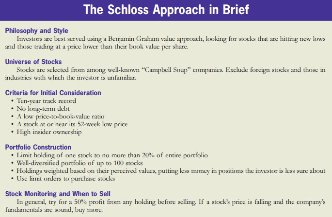 Walter Schloss approach summary