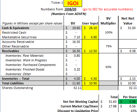 igoi-liquidation