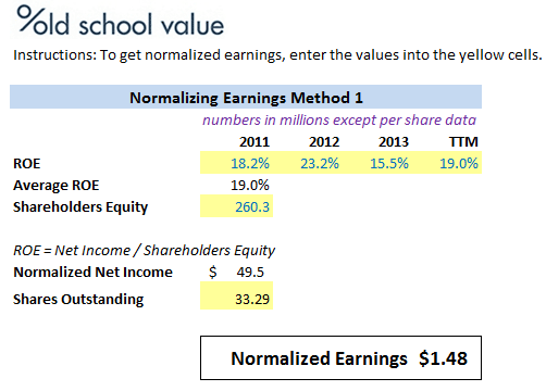 Normalize Earnings using Average ROE
