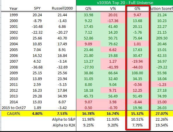 osv-ratings-growth-highlight