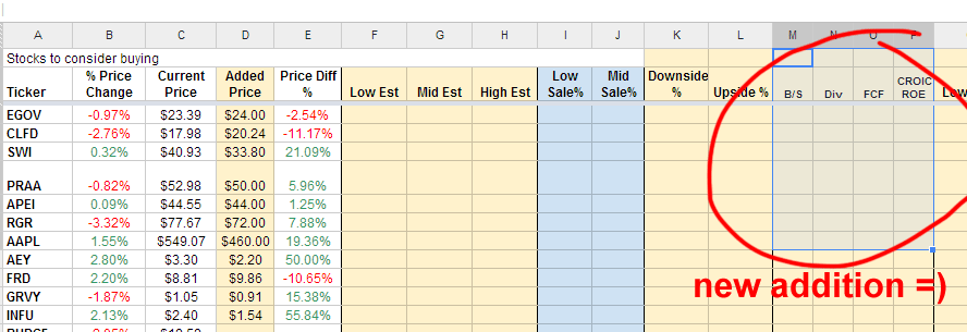 Stock Analysis Table added to my stock research spreadsheet