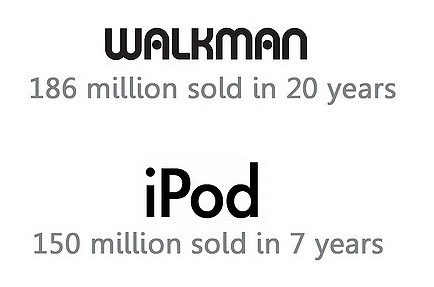 walkman-vs-ipod