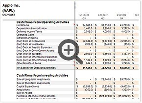 quarterly financial statements